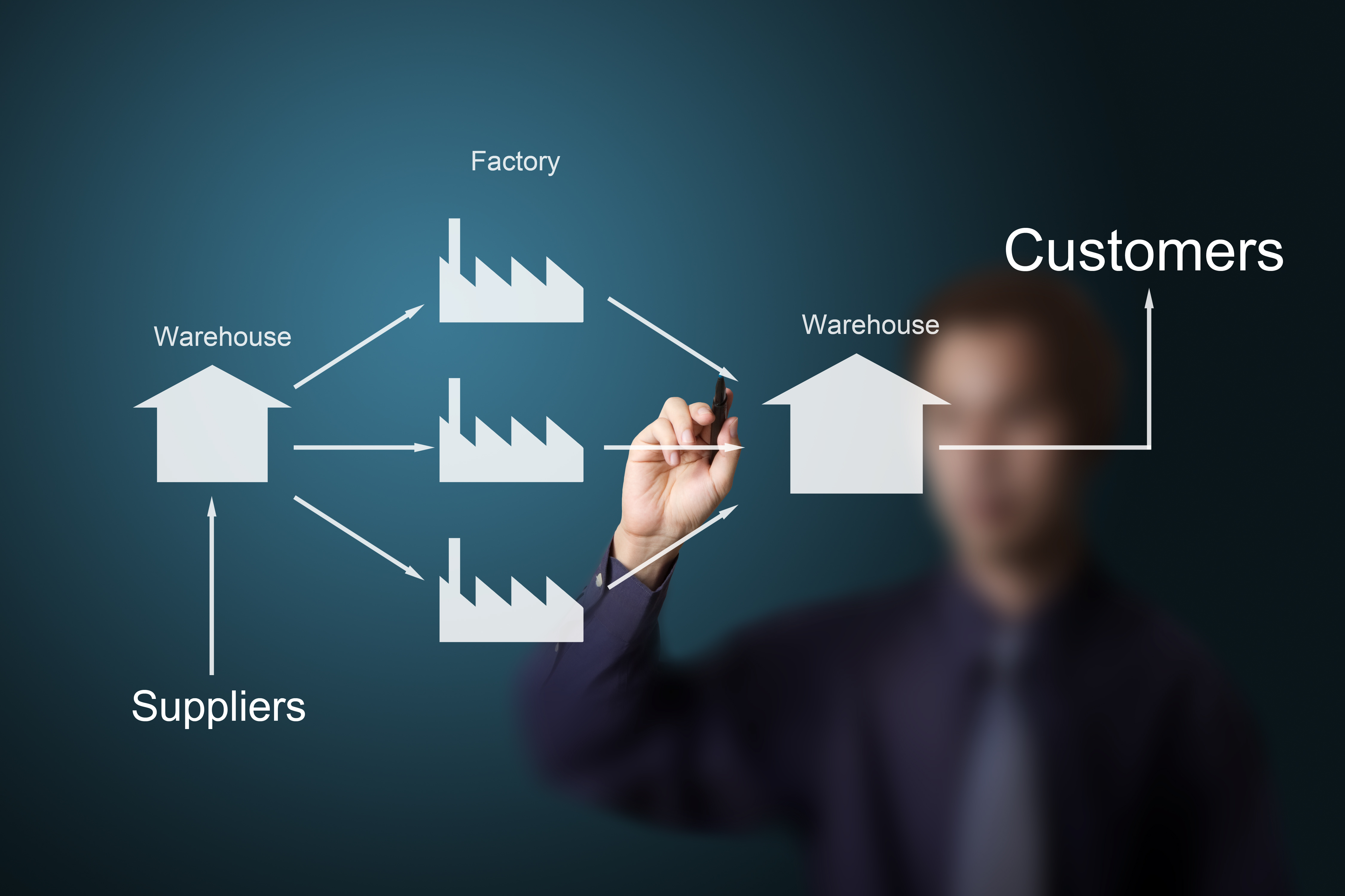check up supply chain